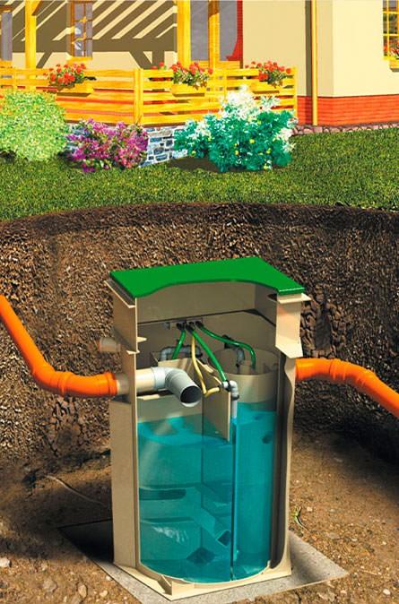 Как мы устанавливаем очистные станции в Луховицком районе